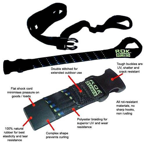 Luggage Straps - ROK Straps: 54X1 Adjustable Luggage Strap - by ROK