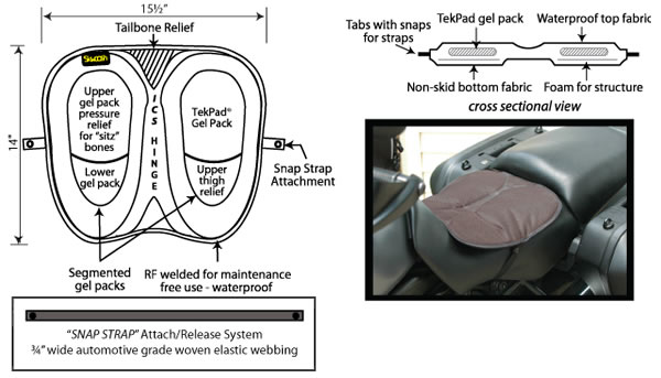 Schematic view of Skwoosh Gel Seat Pad