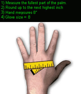 How to measure your hand for gloves.